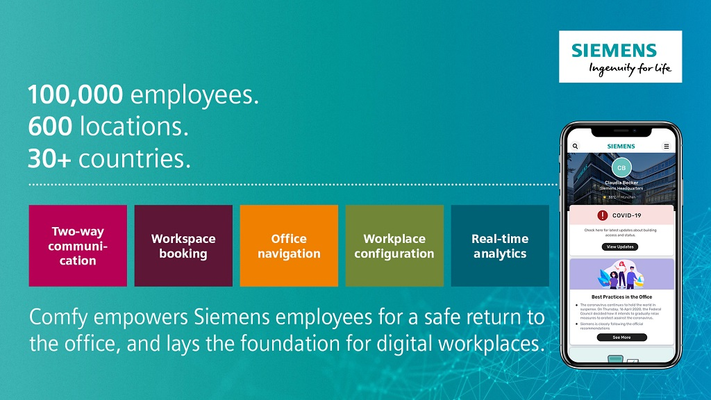 Siemens Comfy Workplace App Rollout